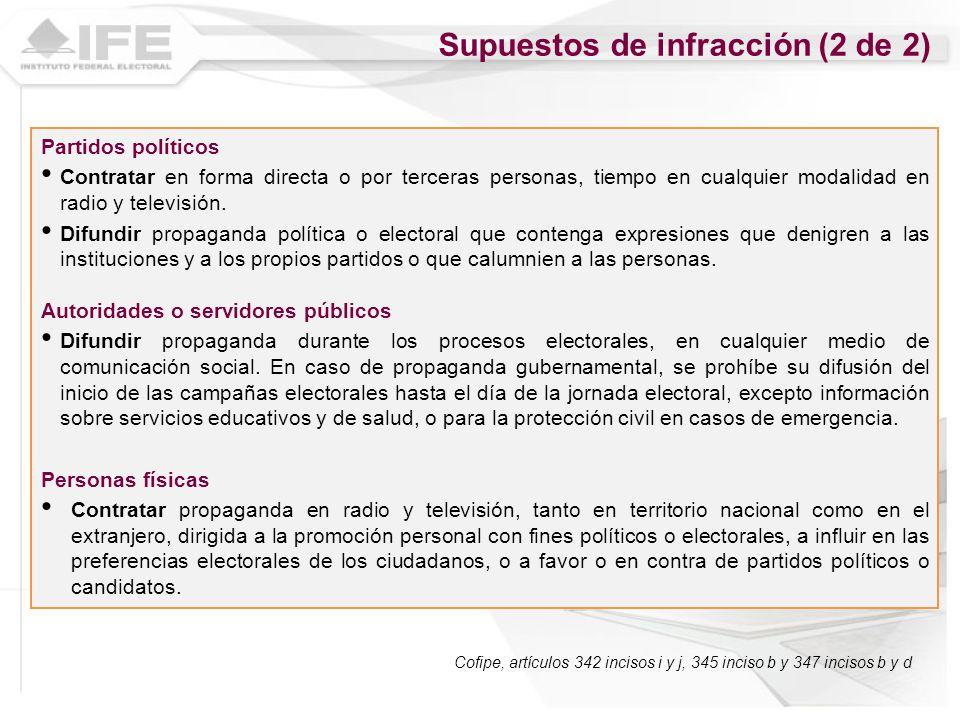 Partidos políticos Contratar en forma directa o por terceras personas, tiempo en cualquier modalidad en radio y televisión. Difundir propaganda políti