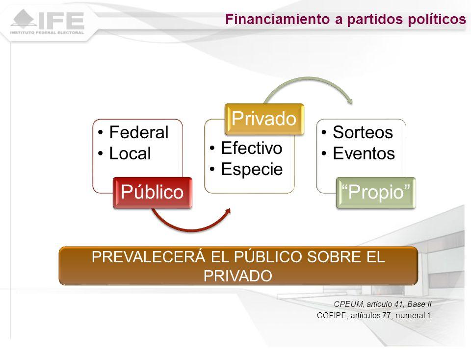 Financiamiento a partidos políticos Federal Local Público Efectivo Especie Privado Sorteos Eventos Propio PREVALECERÁ EL PÚBLICO SOBRE EL PRIVADO CPEU