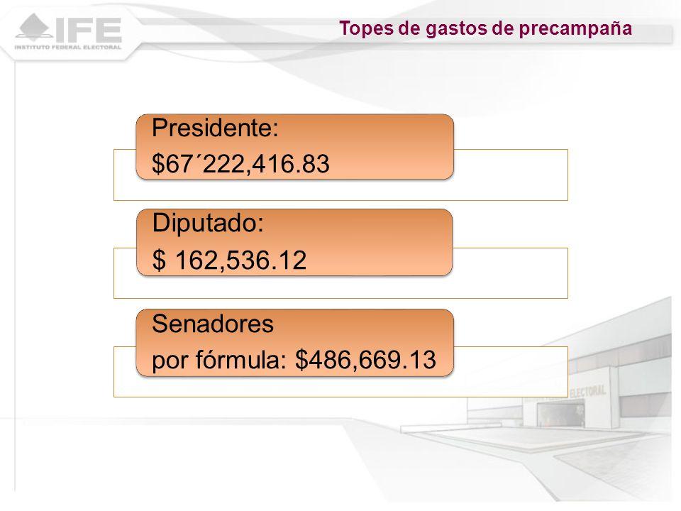 Topes de gastos de precampaña Presidente: $67´222,416.83 Diputado: $ 162,536.12 Senadores por fórmula: $486,669.13