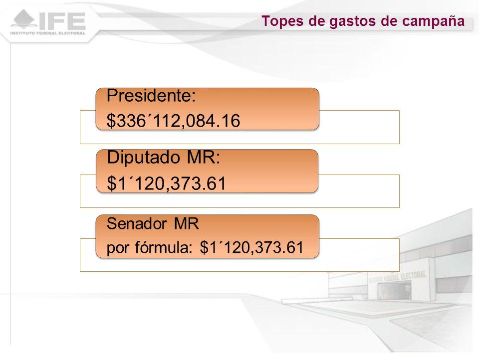 Topes de gastos de campaña Presidente: $336´112,084.16 Diputado MR: $1´120,373.61 Senador MR por fórmula: $1´120,373.61