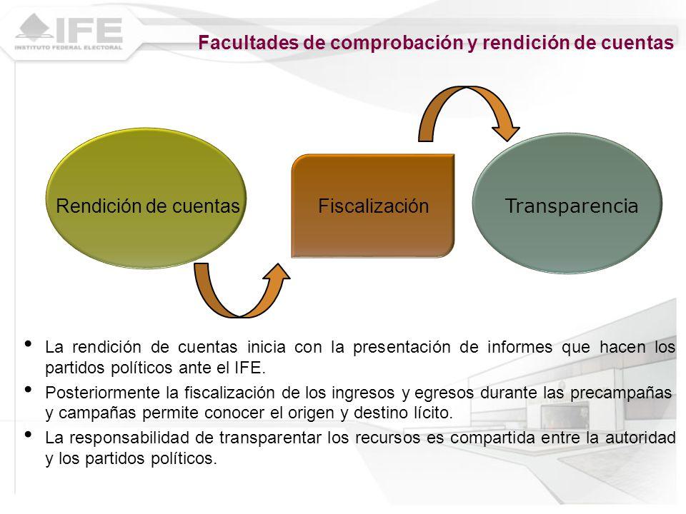 Rendición de cuentasFiscalización Transparencia Facultades de comprobación y rendición de cuentas La rendición de cuentas inicia con la presentación d