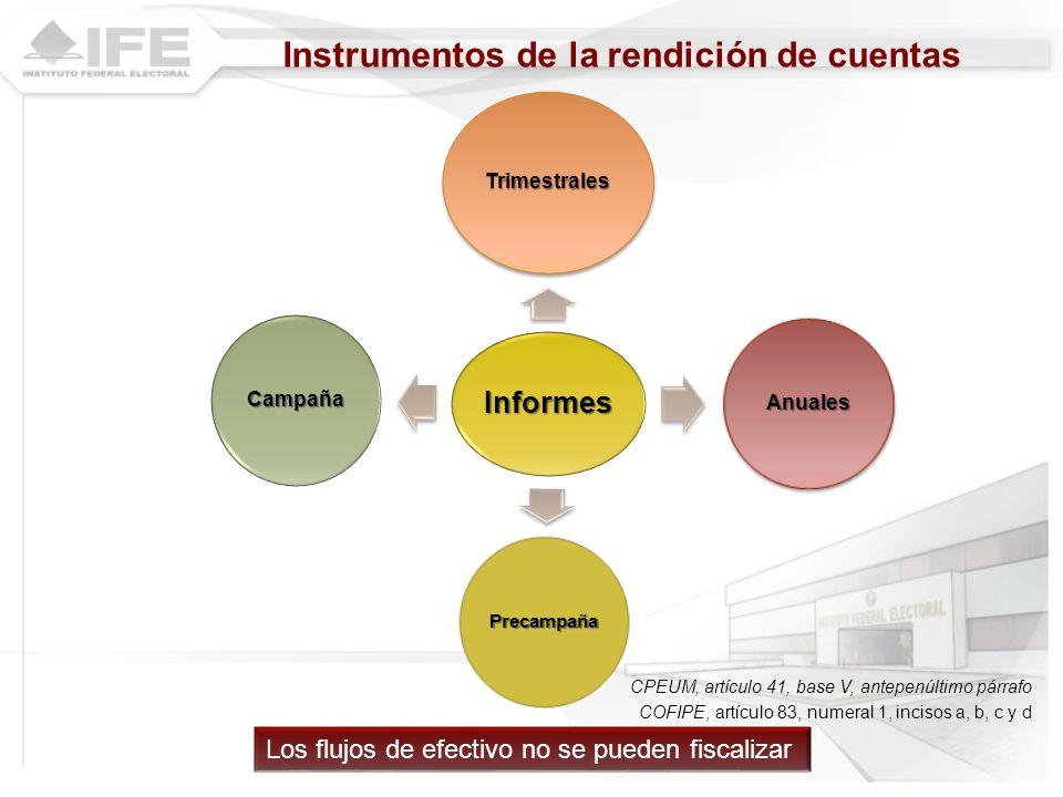 Informes Trimestrales Anuales Precampaña Campaña Instrumentos de la rendición de cuentas CPEUM, artículo 41, base V, antepenúltimo párrafo COFIPE, art