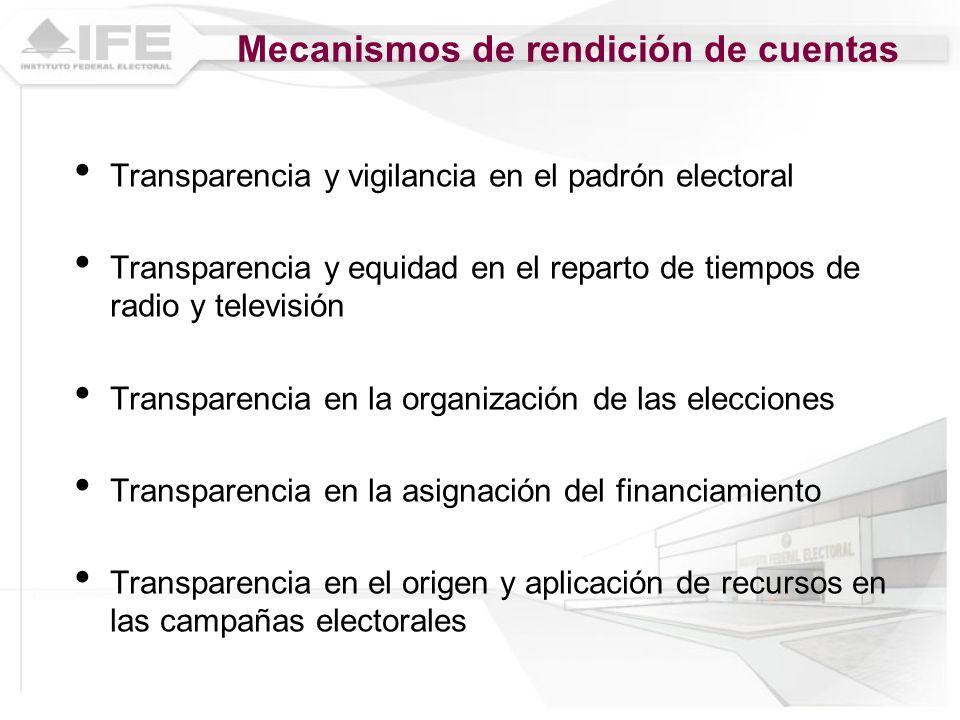 Mecanismos de rendición de cuentas Transparencia y vigilancia en el padrón electoral Transparencia y equidad en el reparto de tiempos de radio y telev