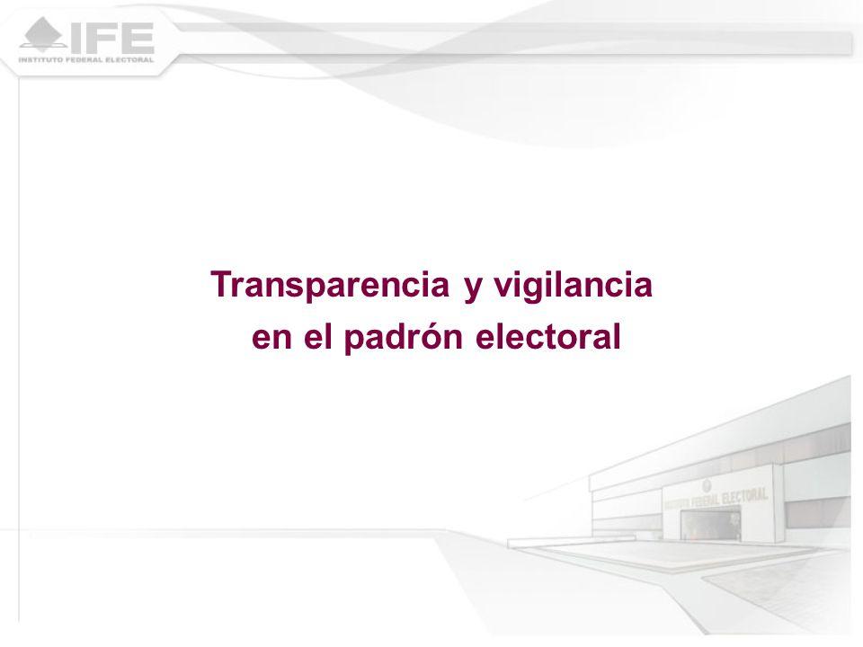 Transparencia y vigilancia en el padrón electoral