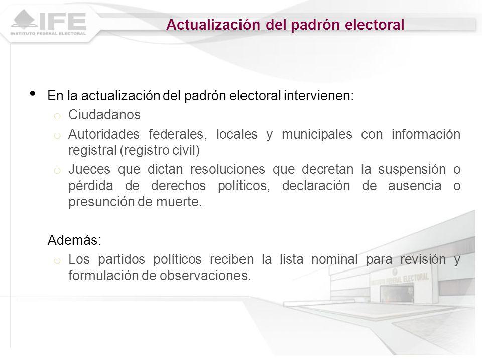 Actualización del padrón electoral En la actualización del padrón electoral intervienen: o Ciudadanos o Autoridades federales, locales y municipales c