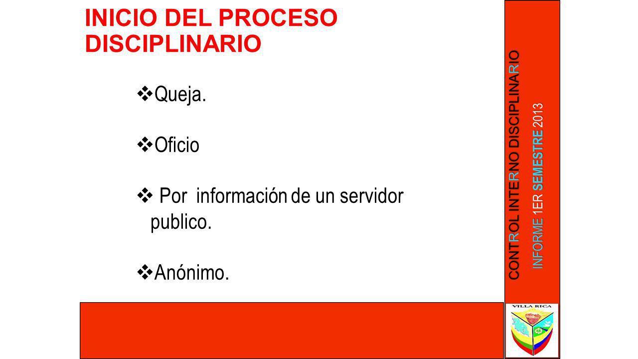 INICIO DEL PROCESO DISCIPLINARIO Queja. Oficio Por información de un servidor publico. Anónimo.