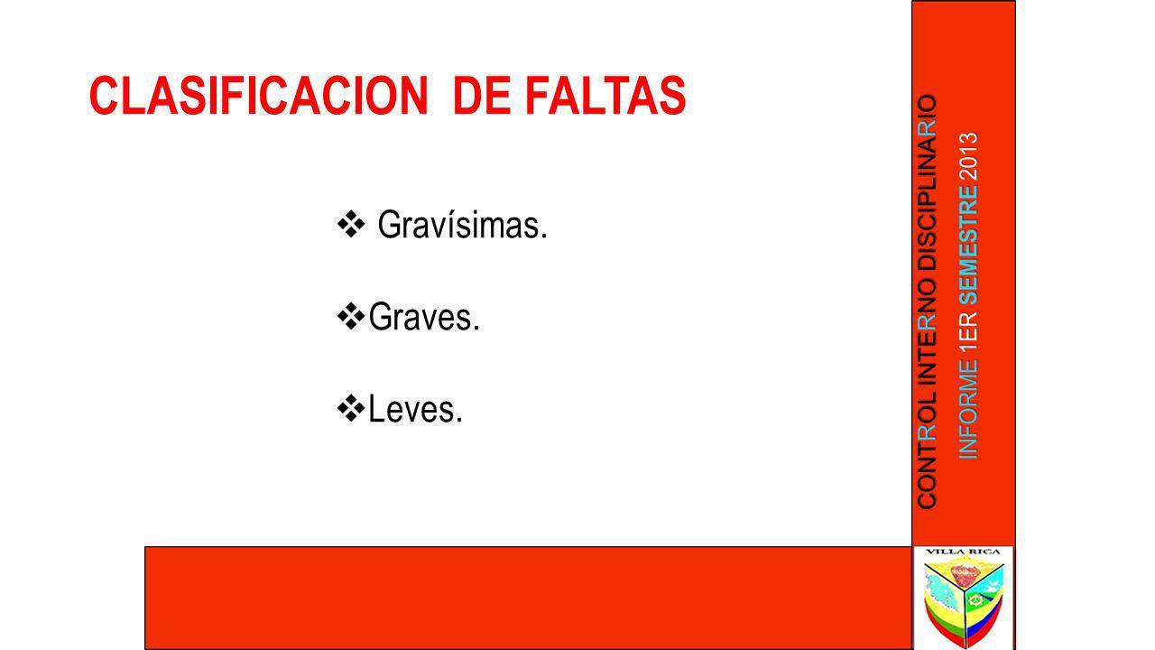 CLASIFICACION DE FALTAS Gravísimas. Graves. Leves.