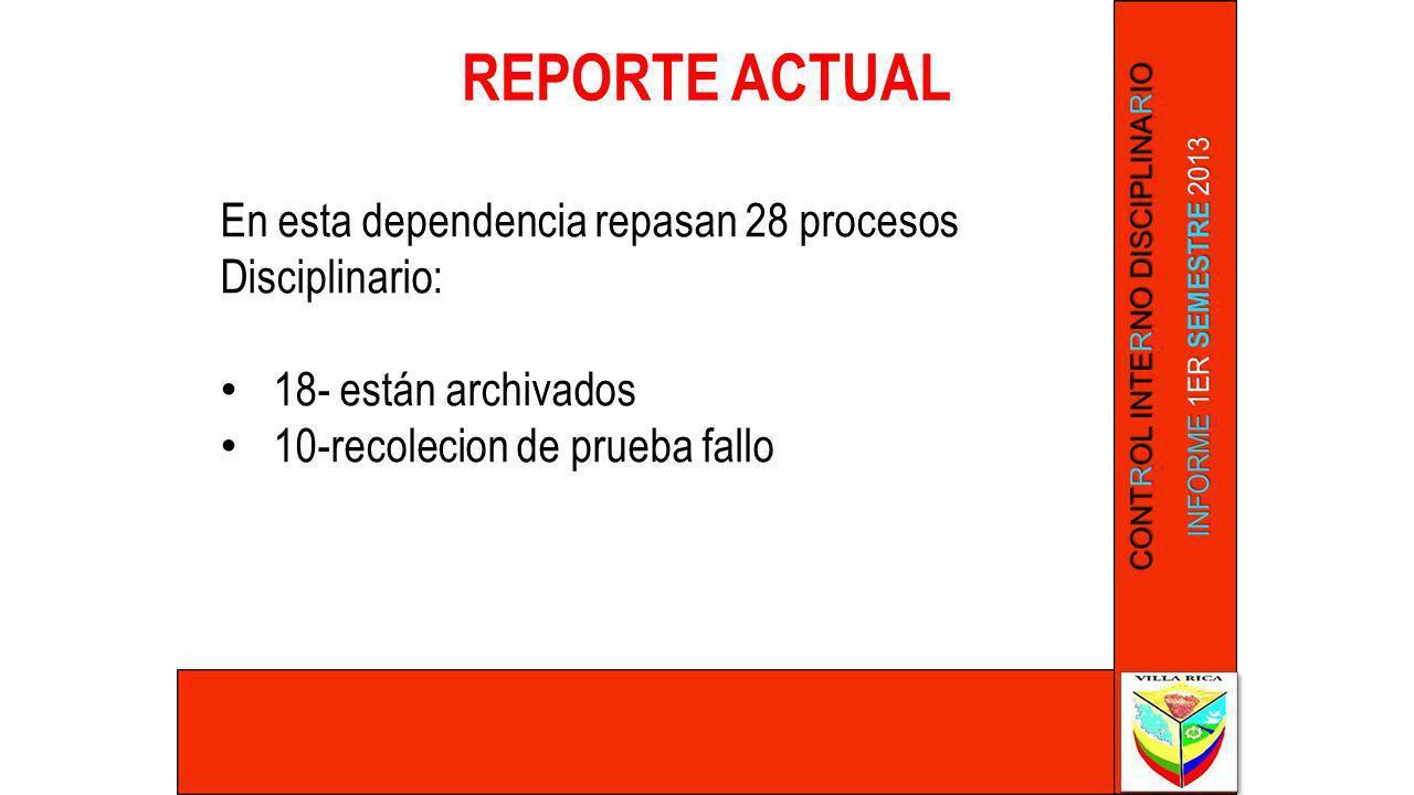 En esta dependencia repasan 28 procesos Disciplinario: 18- están archivados 10-recolecion de prueba fallo REPORTE ACTUAL