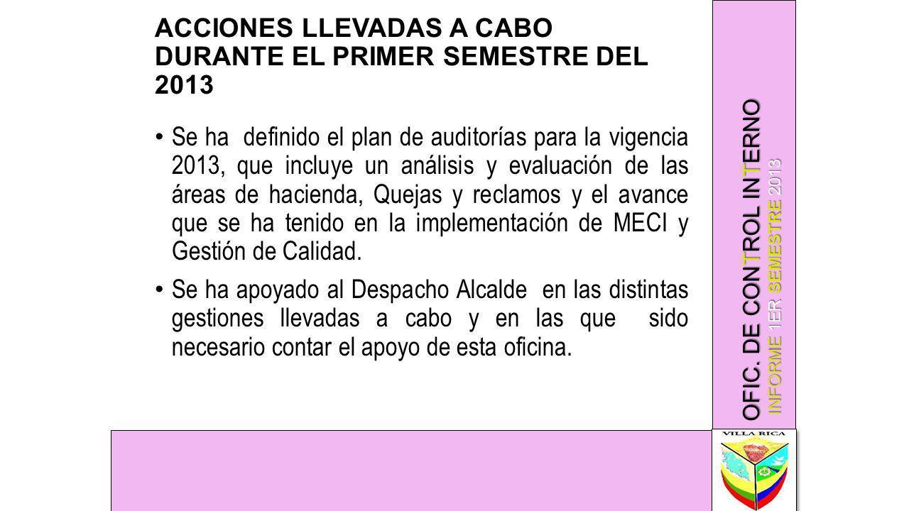 INFORME 1ER SEMESTRE 2013 OFIC. DE CONTROL INTERNO OFIC. DE CONTROL INTERNO ACCIONES LLEVADAS A CABO DURANTE EL PRIMER SEMESTRE DEL 2013 Se ha definid
