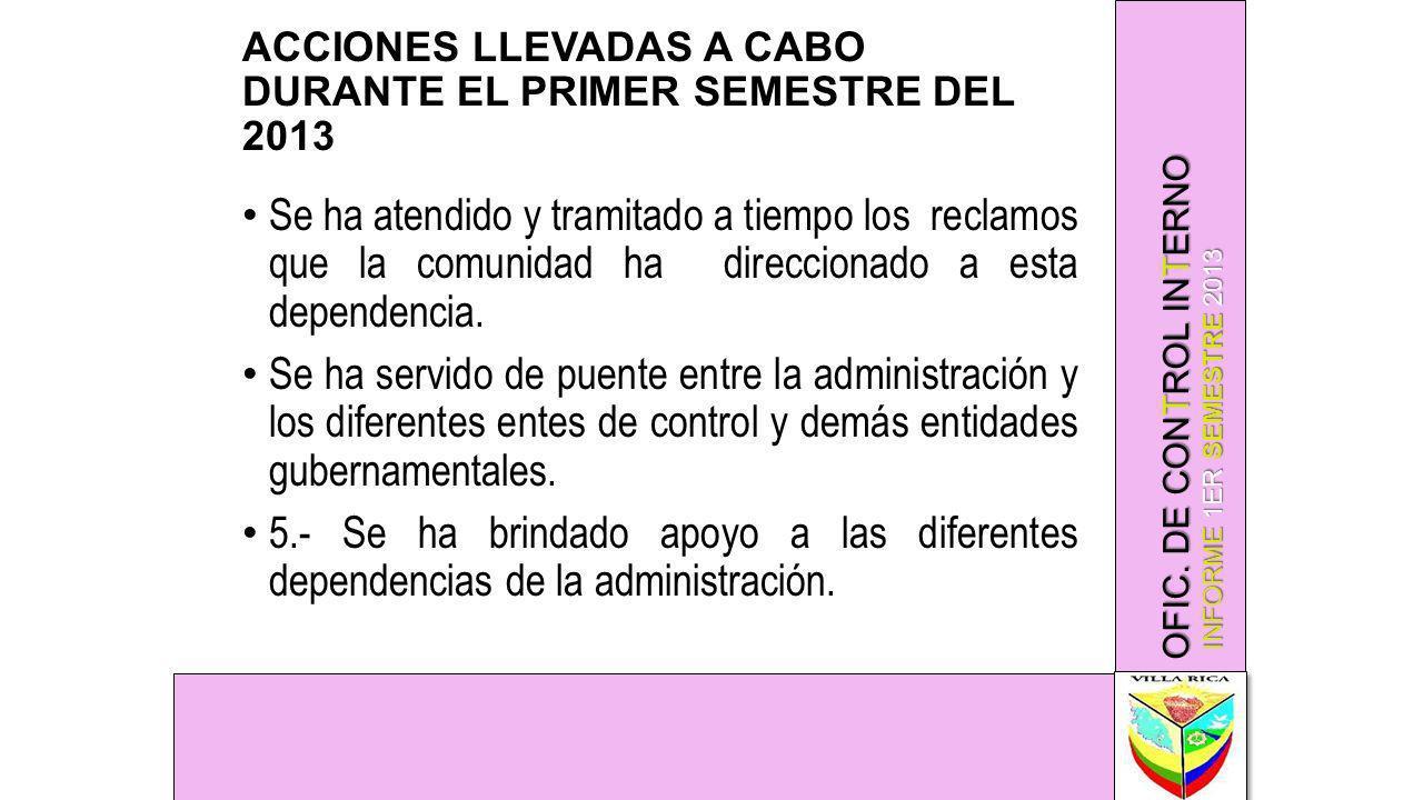 INFORME 1ER SEMESTRE 2013 OFIC. DE CONTROL INTERNO OFIC. DE CONTROL INTERNO ACCIONES LLEVADAS A CABO DURANTE EL PRIMER SEMESTRE DEL 2013 Se ha atendid