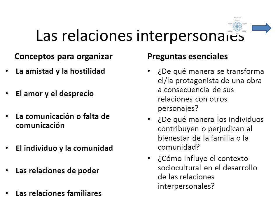 Las relaciones interpersonales Conceptos para organizarPreguntas esenciales La amistad y la hostilidad El amor y el desprecio La comunicación o falta