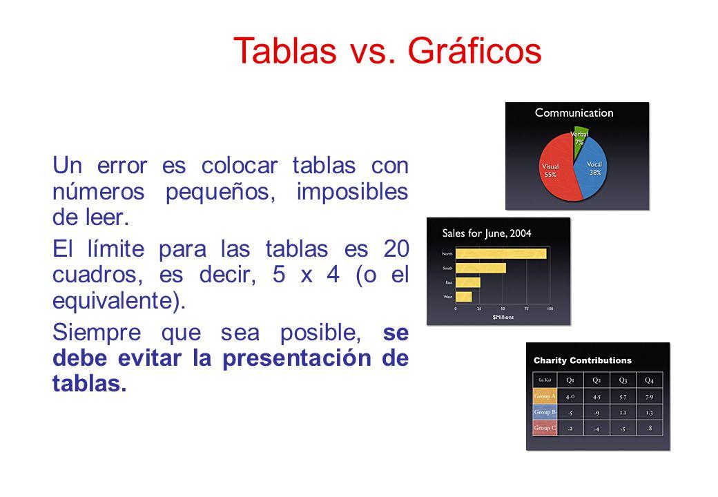 Un error es colocar tablas con números pequeños, imposibles de leer. El límite para las tablas es 20 cuadros, es decir, 5 x 4 (o el equivalente). Siem