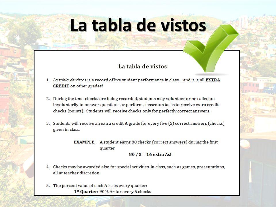 La tabla de vistos