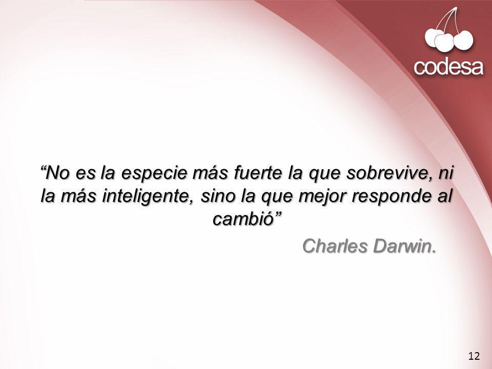 No es la especie más fuerte la que sobrevive, ni la más inteligente, sino la que mejor responde al cambió Charles Darwin.