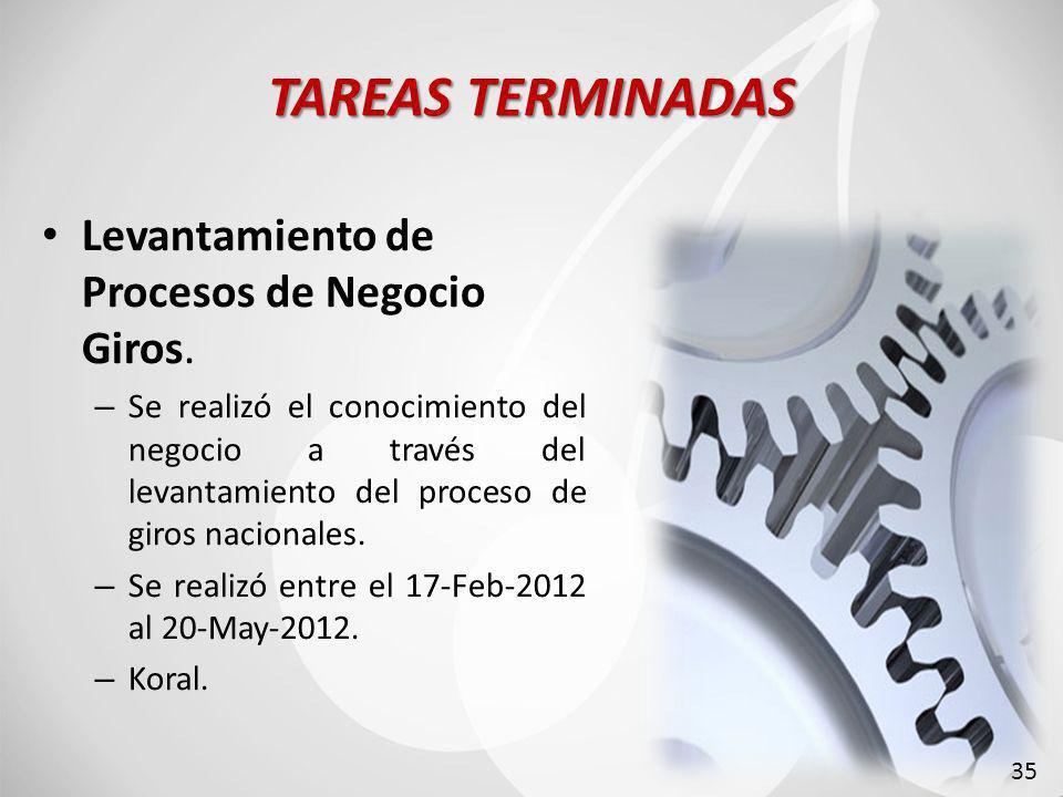 TAREAS TERMINADAS Levantamiento de Procesos de Negocio Giros.