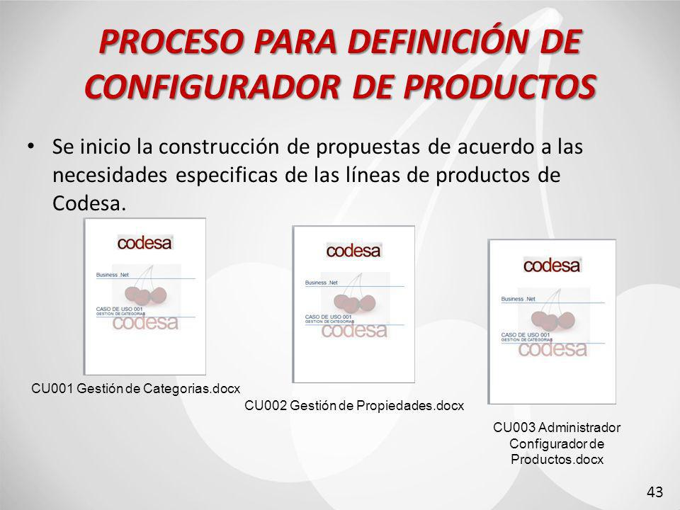 Se inicio la construcción de propuestas de acuerdo a las necesidades especificas de las líneas de productos de Codesa.