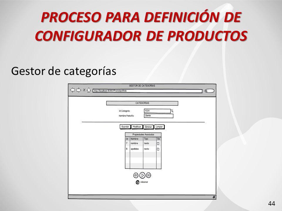 Gestor de categorías PROCESO PARA DEFINICIÓN DE CONFIGURADOR DE PRODUCTOS 44