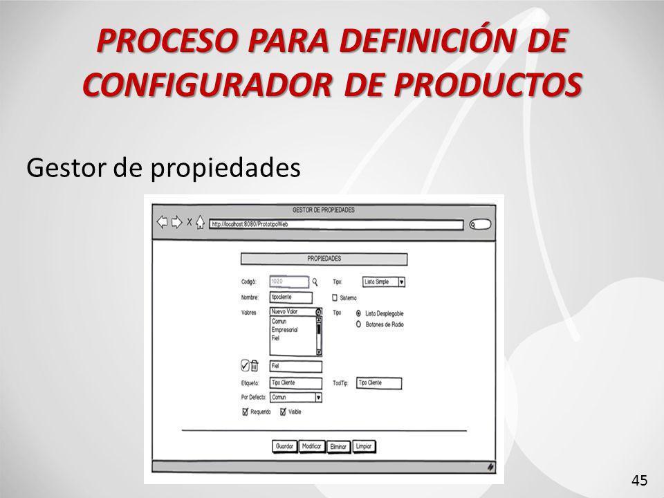 Gestor de propiedades PROCESO PARA DEFINICIÓN DE CONFIGURADOR DE PRODUCTOS 45