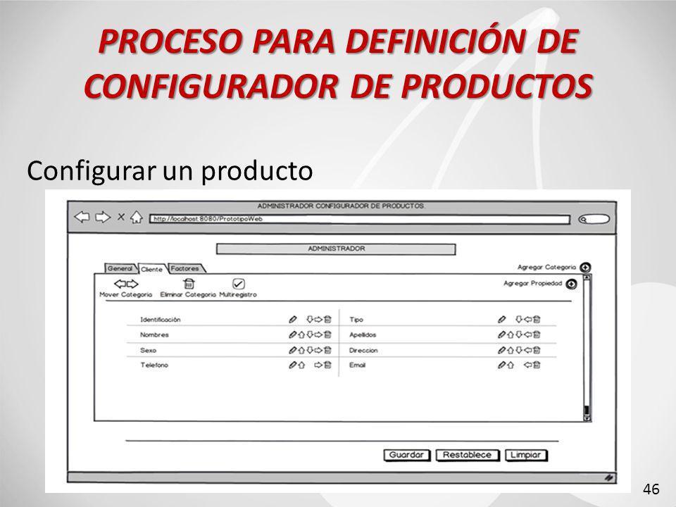 Configurar un producto PROCESO PARA DEFINICIÓN DE CONFIGURADOR DE PRODUCTOS 46