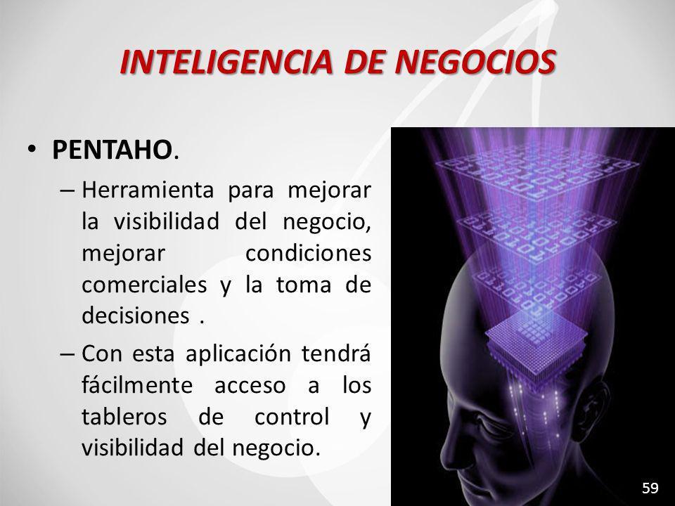 INTELIGENCIA DE NEGOCIOS PENTAHO.