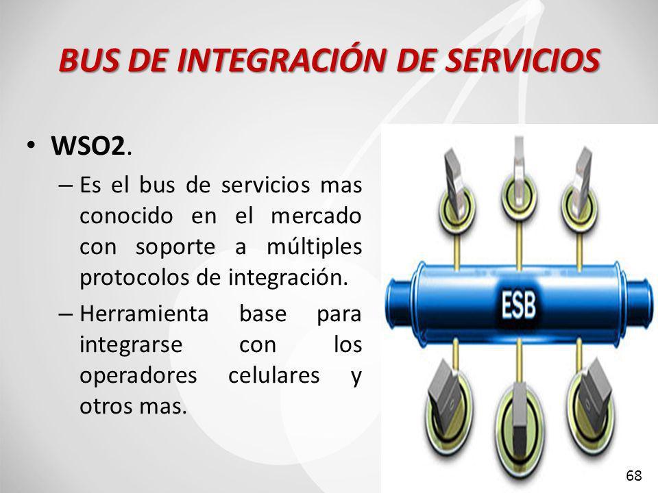 BUS DE INTEGRACIÓN DE SERVICIOS WSO2.