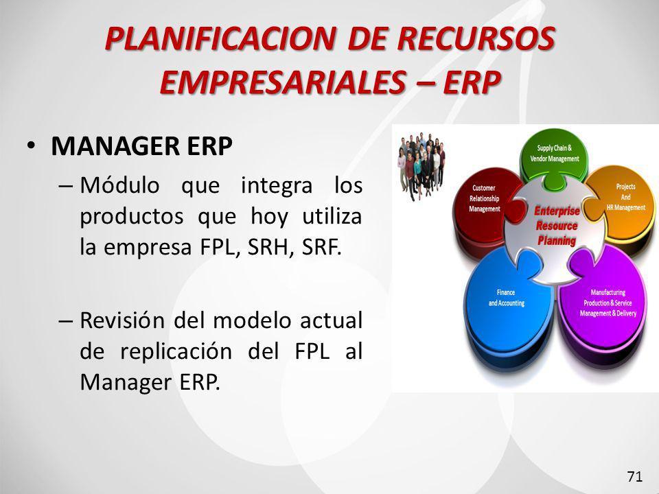 PLANIFICACION DE RECURSOS EMPRESARIALES – ERP MANAGER ERP – Módulo que integra los productos que hoy utiliza la empresa FPL, SRH, SRF.