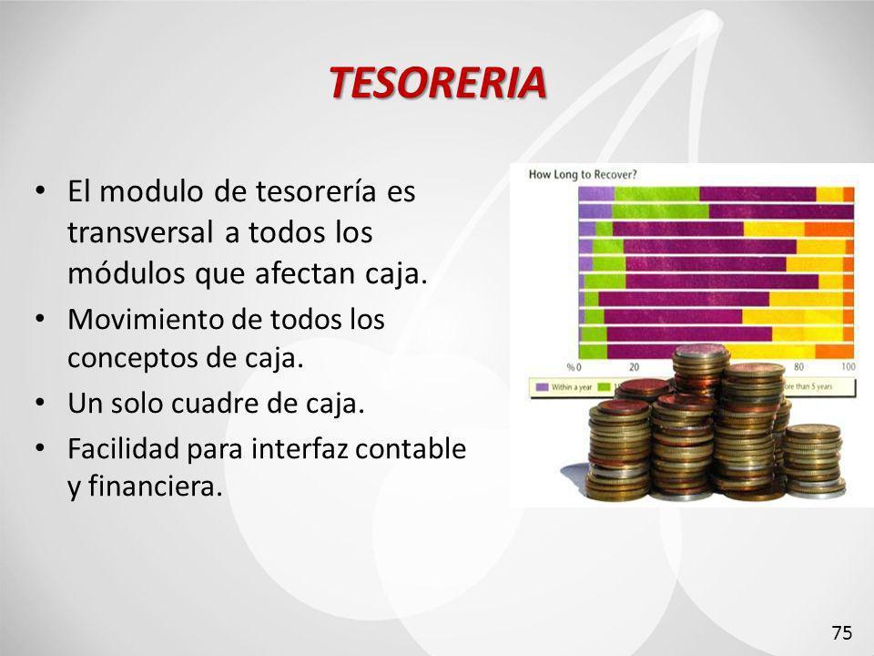 TESORERIA El modulo de tesorería es transversal a todos los módulos que afectan caja.