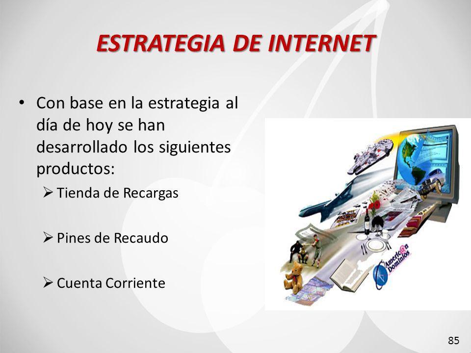 ESTRATEGIA DE INTERNET Con base en la estrategia al día de hoy se han desarrollado los siguientes productos: Tienda de Recargas Pines de Recaudo Cuenta Corriente 85