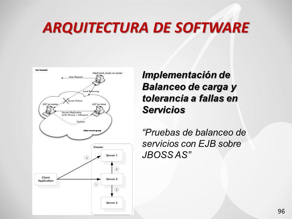 ARQUITECTURA DE SOFTWARE Implementación de Balanceo de carga y tolerancia a fallas en Servicios Pruebas de balanceo de servicios con EJB sobre JBOSS AS 96