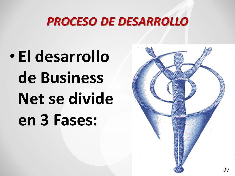 PROCESO DE DESARROLLO El desarrollo de Business Net se divide en 3 Fases: 97