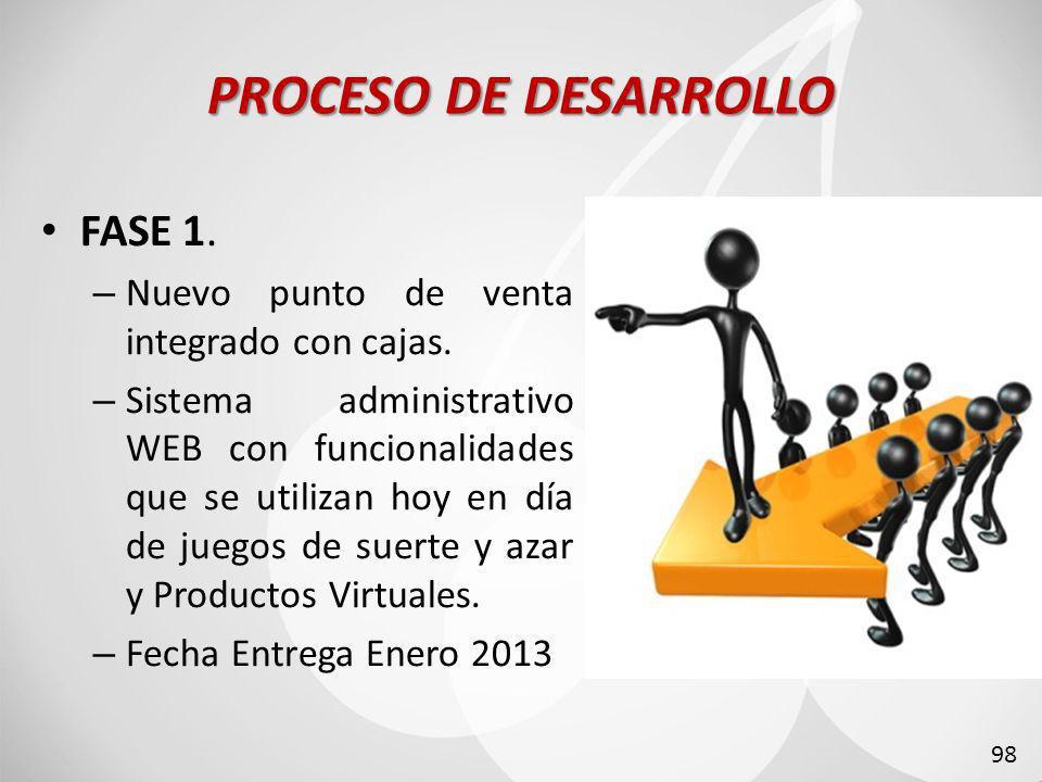 PROCESO DE DESARROLLO FASE 1.– Nuevo punto de venta integrado con cajas.