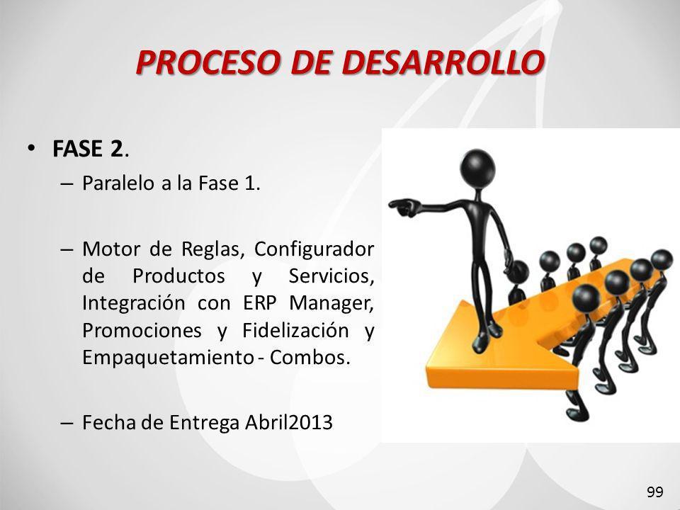 PROCESO DE DESARROLLO FASE 2.– Paralelo a la Fase 1.