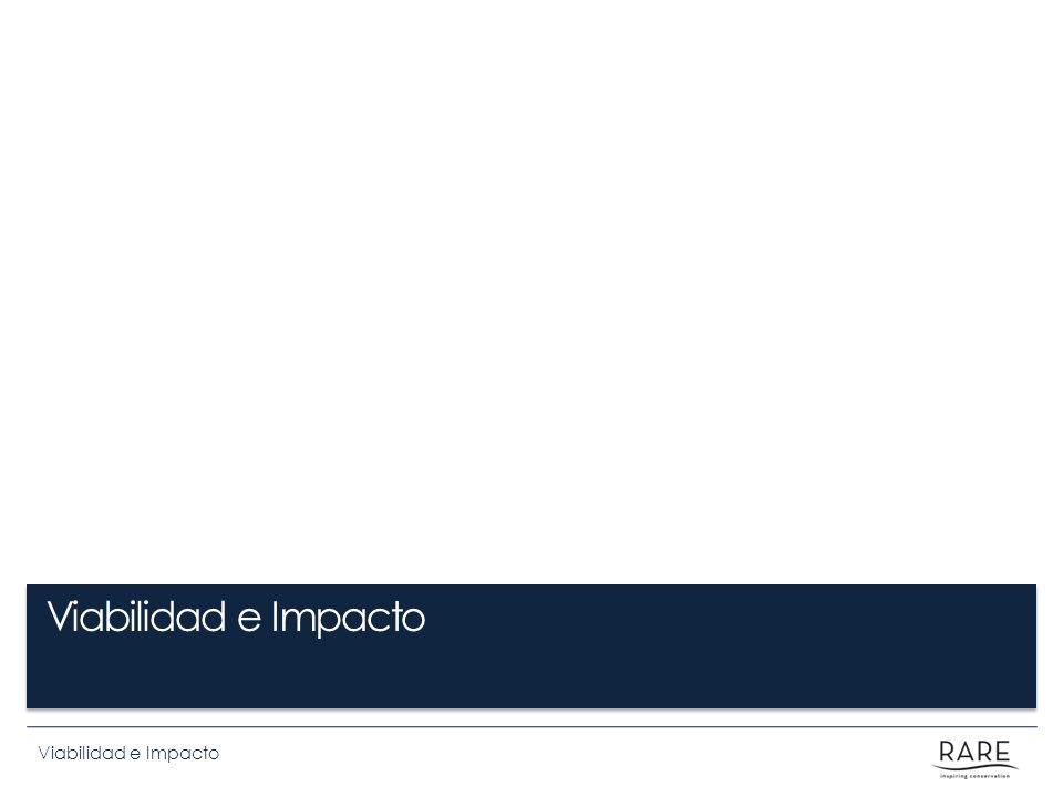 Viabilidad e Impacto Criterios de viabilidad económica: Costos 1.