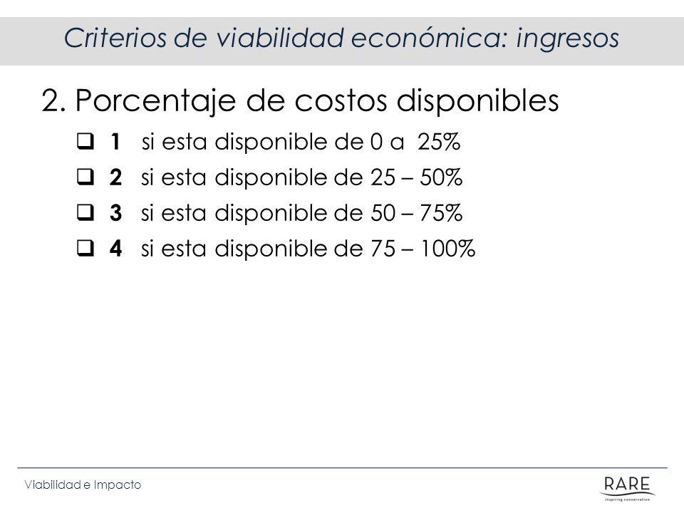Viabilidad e Impacto Criterios de viabilidad económica: ingresos 2. Porcentaje de costos disponibles 1 si esta disponible de 0 a 25% 2 si esta disponi
