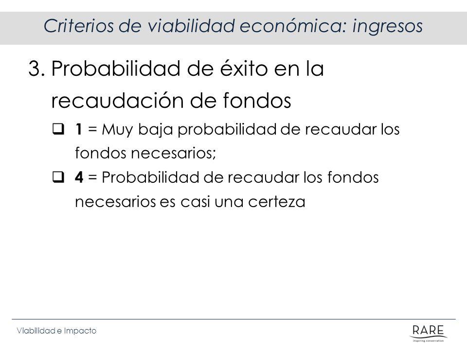 Viabilidad e Impacto Criterios de viabilidad económica: ingresos 3. Probabilidad de éxito en la recaudación de fondos 1 = Muy baja probabilidad de rec