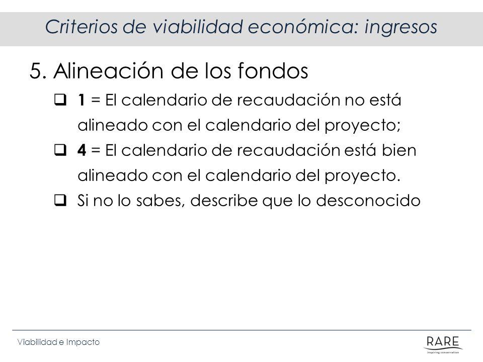 Viabilidad e Impacto Criterios de viabilidad económica: ingresos 5. Alineación de los fondos 1 = El calendario de recaudación no está alineado con el