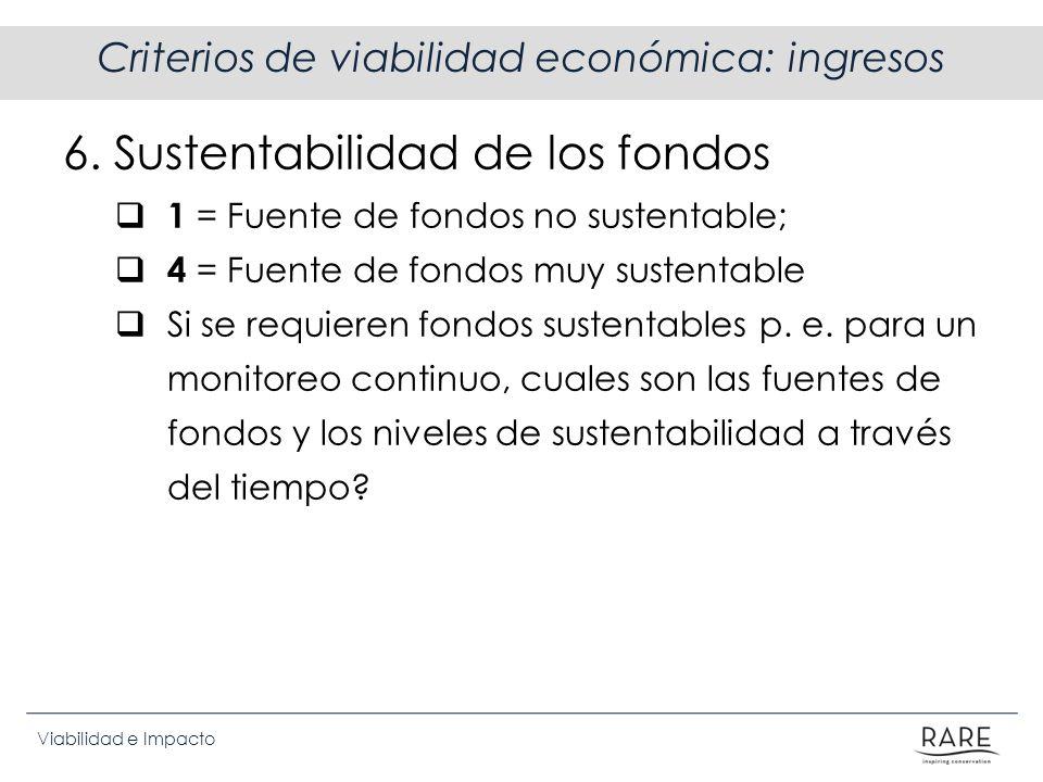 Viabilidad e Impacto Criterios de viabilidad económica: ingresos 6. Sustentabilidad de los fondos 1 = Fuente de fondos no sustentable; 4 = Fuente de f