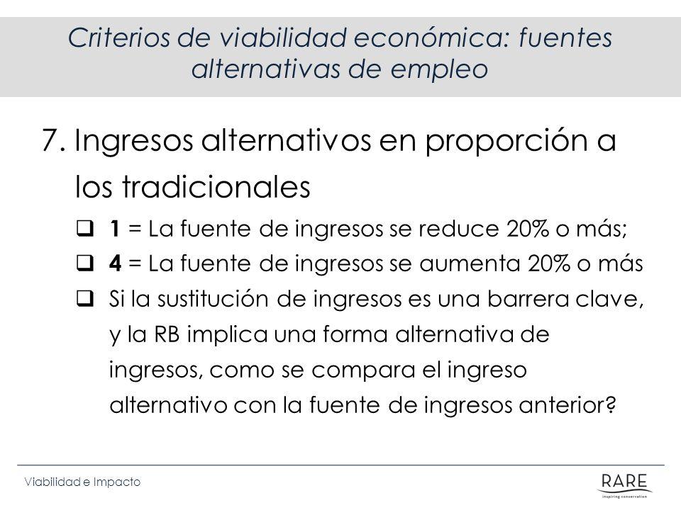 Viabilidad e Impacto Criterios de viabilidad económica: fuentes alternativas de empleo 7. Ingresos alternativos en proporción a los tradicionales 1 =
