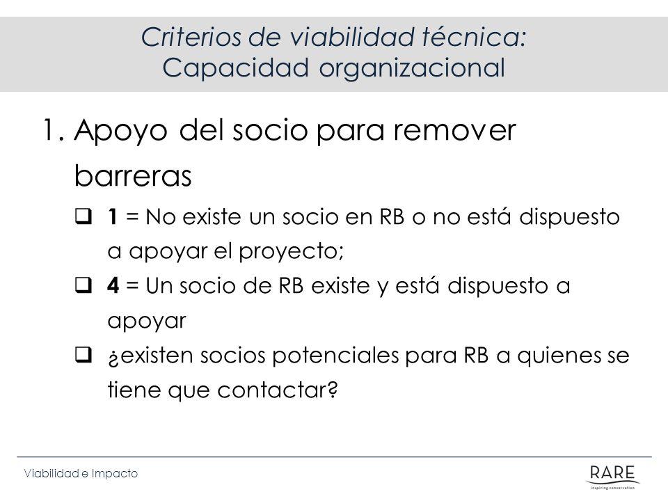 Viabilidad e Impacto Criterios de viabilidad técnica: Capacidad organizacional 1. Apoyo del socio para remover barreras 1 = No existe un socio en RB o