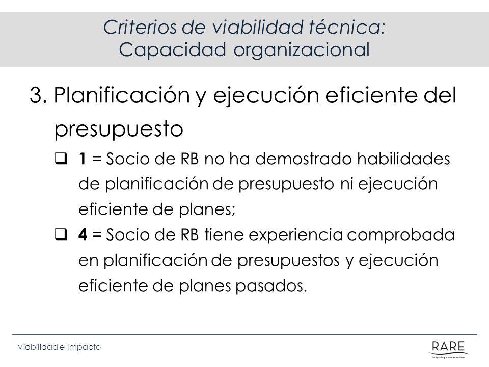 Viabilidad e Impacto Criterios de viabilidad técnica: Capacidad organizacional 3. Planificación y ejecución eficiente del presupuesto 1 = Socio de RB
