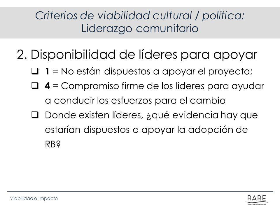 Viabilidad e Impacto Criterios de viabilidad cultural / política: Liderazgo comunitario 2. Disponibilidad de líderes para apoyar 1 = No están dispuest