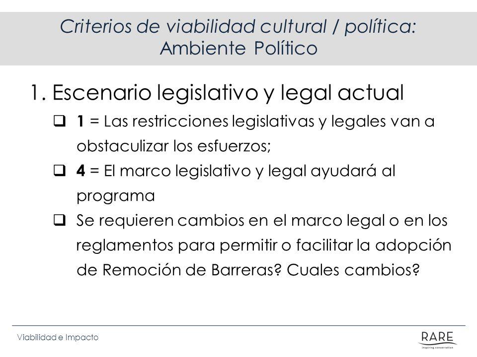 Viabilidad e Impacto Criterios de viabilidad cultural / política: Ambiente Político 1. Escenario legislativo y legal actual 1 = Las restricciones legi