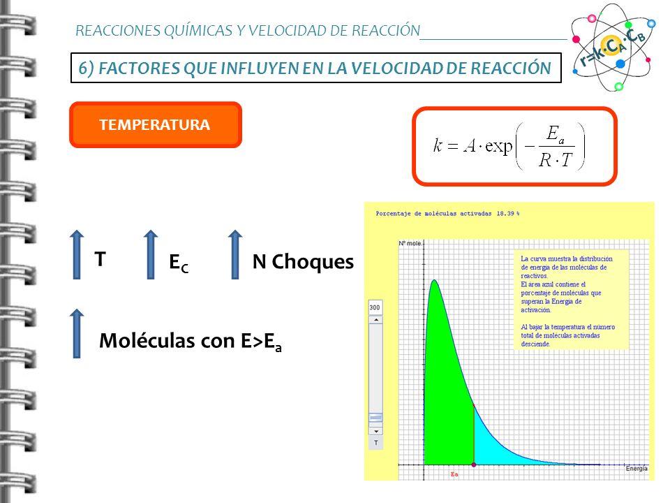 6) FACTORES QUE INFLUYEN EN LA VELOCIDAD DE REACCIÓN REACCIONES QUÍMICAS Y VELOCIDAD DE REACCIÓN_______________________ r=k·C A ·C B TEMPERATURA T ECE