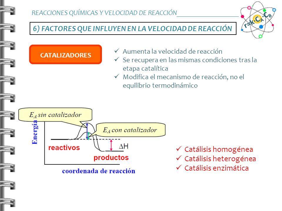 6) FACTORES QUE INFLUYEN EN LA VELOCIDAD DE REACCIÓN REACCIONES QUÍMICAS Y VELOCIDAD DE REACCIÓN_______________________ r=k·C A ·C B CATALIZADORES Aum