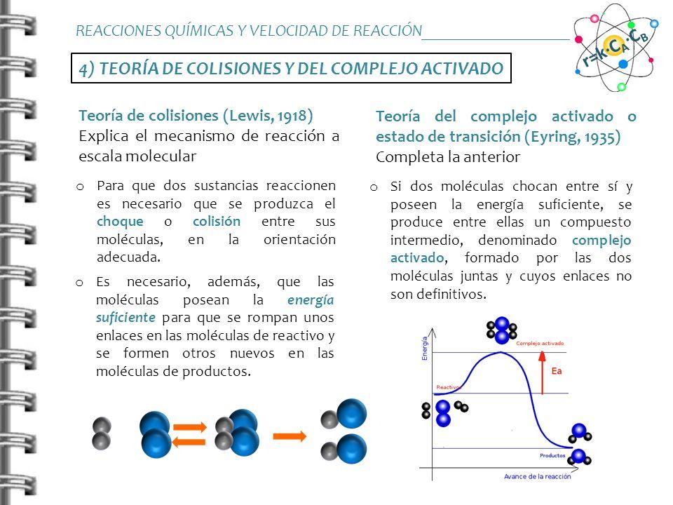 5) ENERGÍA DE REACCIÓN Y ACTIVACIÓN REACCIONES QUÍMICAS Y VELOCIDAD DE REACCIÓN_______________________ r=k·C A ·C B ENERGÍA C de R REACTIVOS PRODUCTOS Complejo activado ENERGÍA C de R REACTIVOS PRODUCTOS Complejo activado REACCIÓN ENDOTÉRMICA REACCIÓN EXOTÉRMICA CALOR DE REACCIÓN CALOR DE REACCIÓN H> 0 (se absorbe calor) Flujo de calor desde el medio al sistema H< 0 (se desprende calor) Flujo de calor desde el sistema al medio ENERGÍA DE ACTIVACIÓN Ecuación de Arrhenius