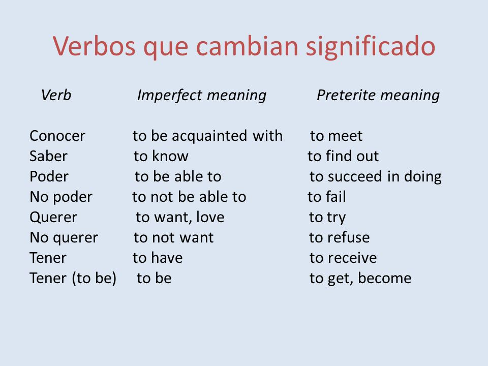Verbos que cambian significado Verb Imperfect meaning Preterite meaning Conocer to be acquainted with to meet Saber to know to find out Poder to be ab
