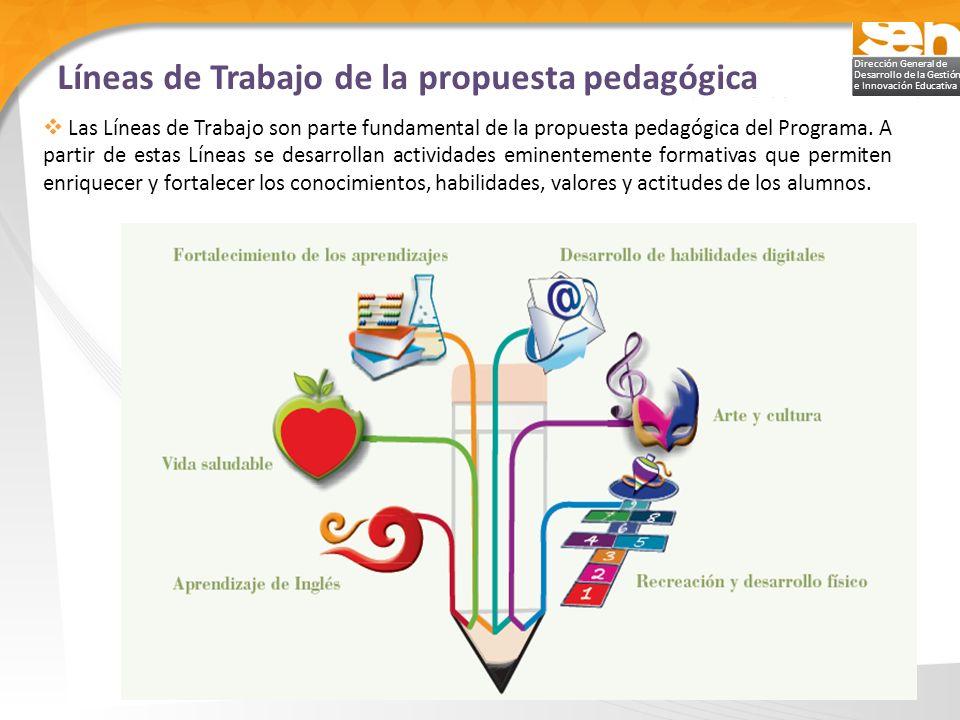 Dirección General de Desarrollo de la Gestión e Innovación Educativa Las Líneas de Trabajo son parte fundamental de la propuesta pedagógica del Progra