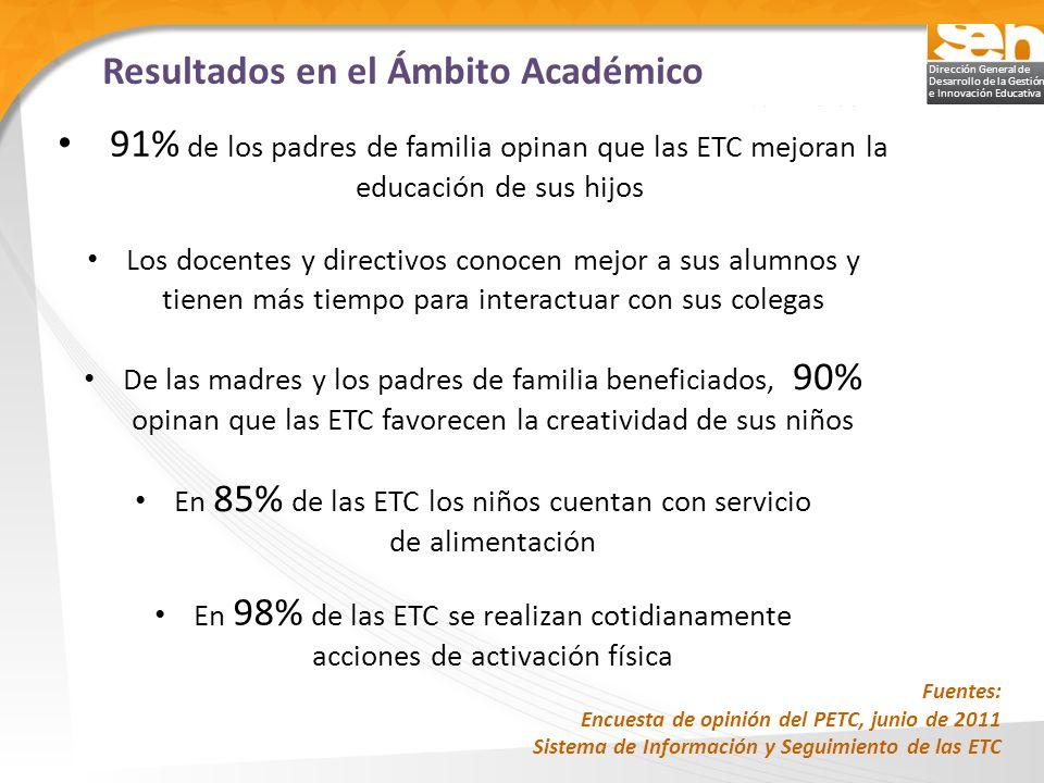 Dirección General de Desarrollo de la Gestión e Innovación Educativa Resultados en el Ámbito Académico 91% de los padres de familia opinan que las ETC