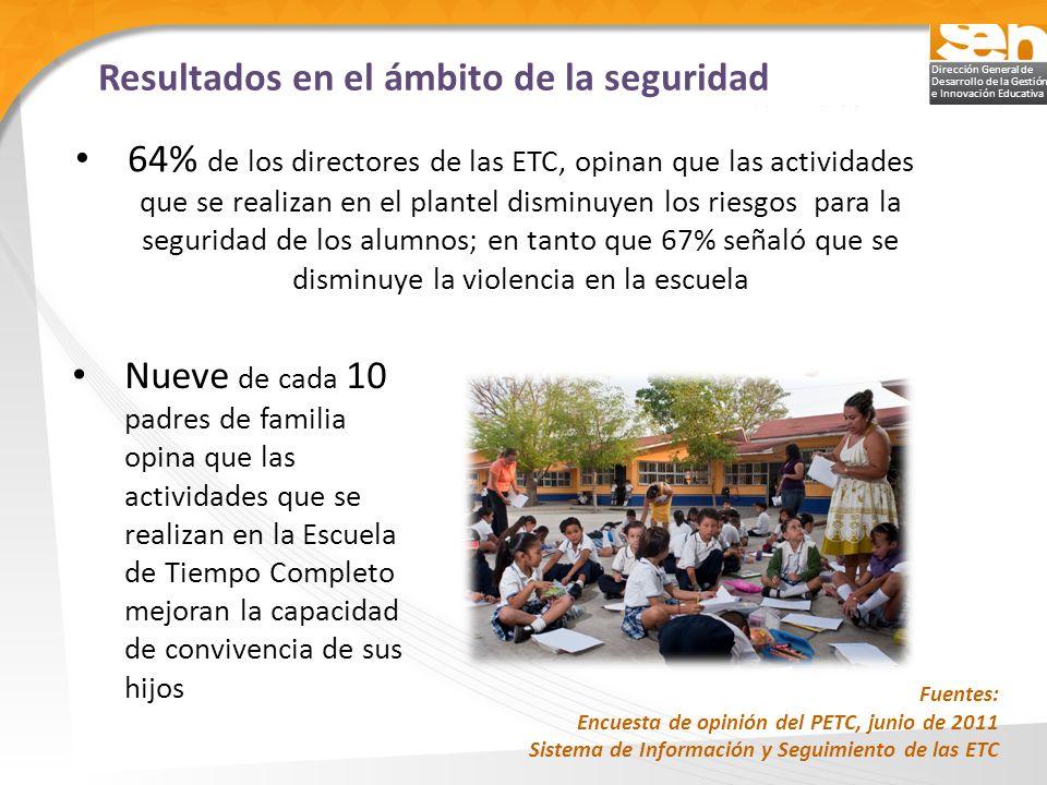 Dirección General de Desarrollo de la Gestión e Innovación Educativa Resultados en el ámbito de la seguridad 64% de los directores de las ETC, opinan