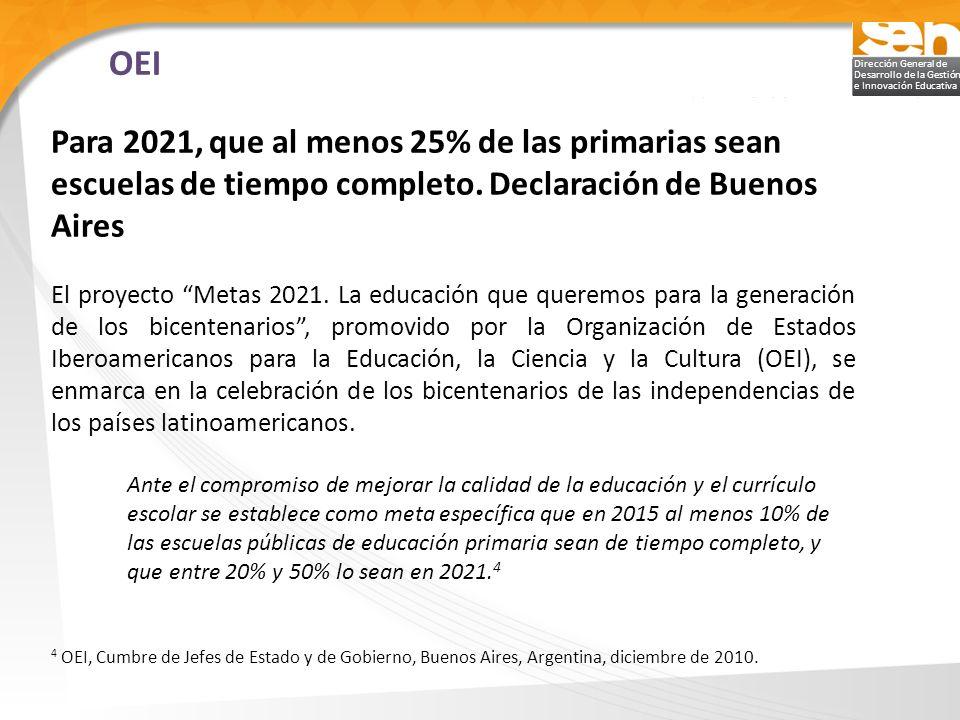 Dirección General de Desarrollo de la Gestión e Innovación Educativa Para 2021, que al menos 25% de las primarias sean escuelas de tiempo completo. De